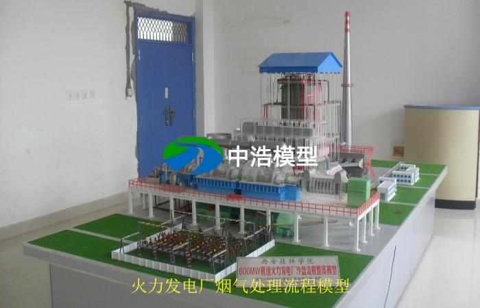 600MW火力发电厂仿真装置模型