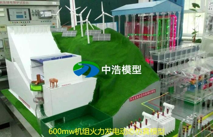 600mw机组火力发电动态仿真模型