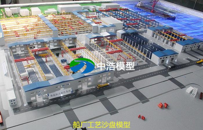 船厂工艺沙盘模型