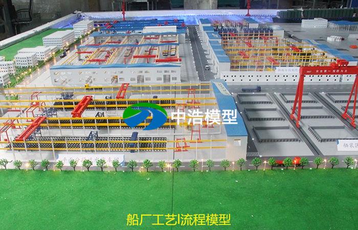 船厂工艺流程模型