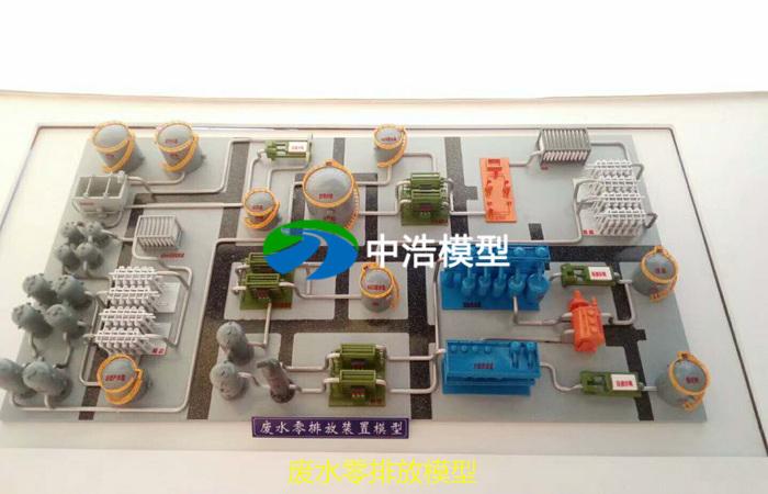 废水零排放模型