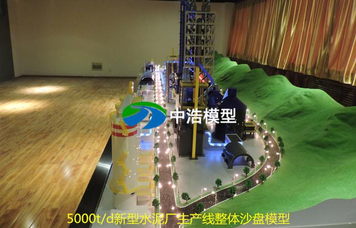 火力发电厂电气专业_煤化工 生产线 天然气 化工- 湖南中浩模型制造有限公司