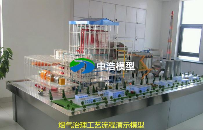 烟气治理工艺流程演示模型